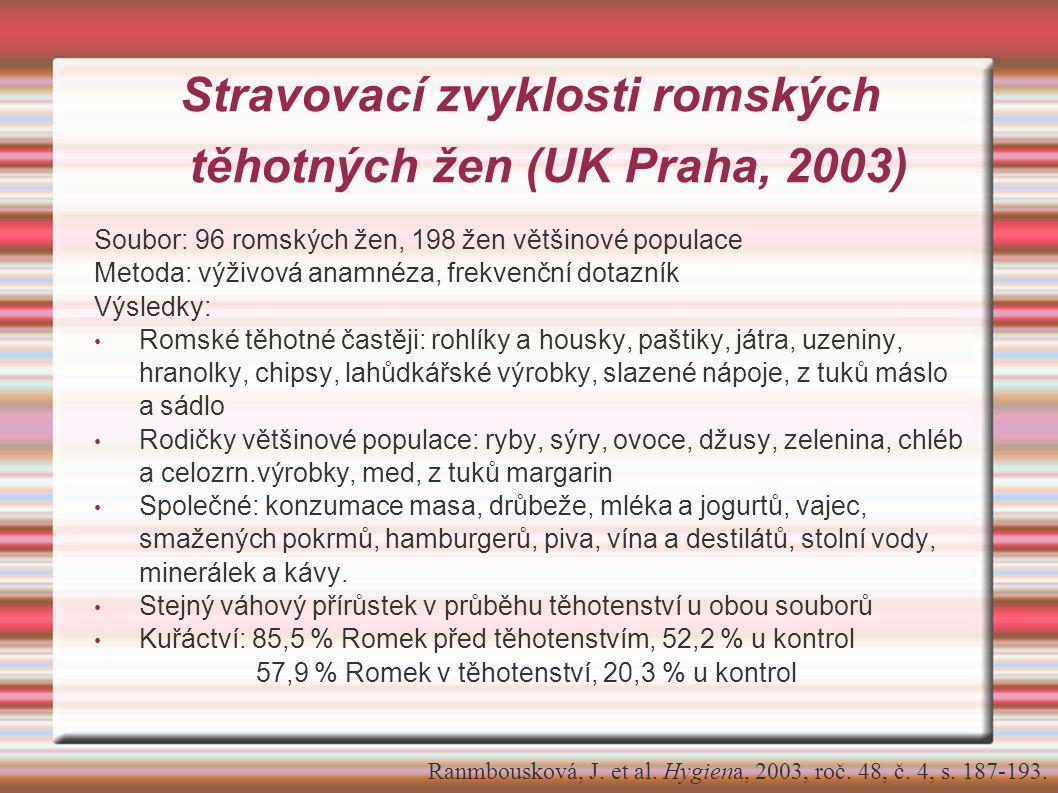 Stravovací zvyklosti romských těhotných žen (UK Praha, 2003)