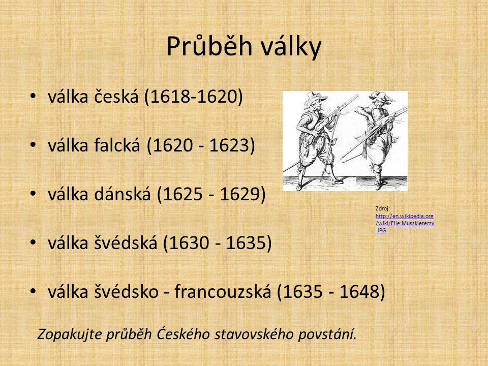 Průběh války válka česká (1618-1620) válka falcká (1620 - 1623)