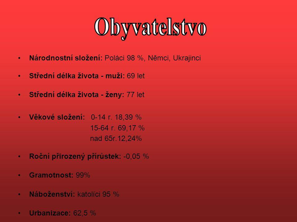 Obyvatelstvo Národnostní složení: Poláci 98 %, Němci, Ukrajinci