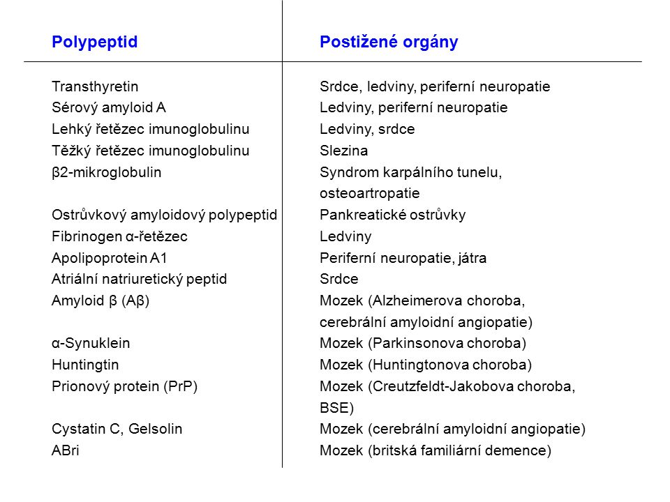 Polypeptid Postižené orgány