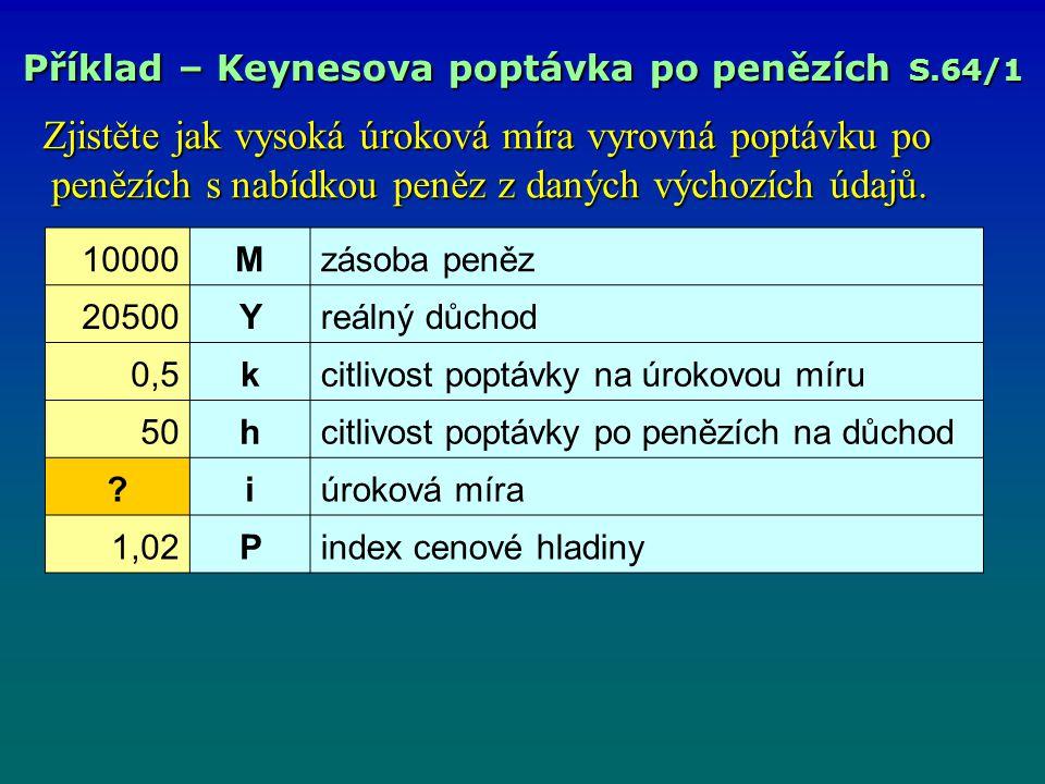 Příklad – Keynesova poptávka po penězích S.64/1