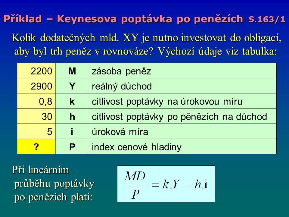 Příklad – Keynesova poptávka po penězích S.163/1