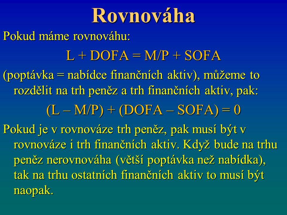 (L – M/P) + (DOFA – SOFA) = 0