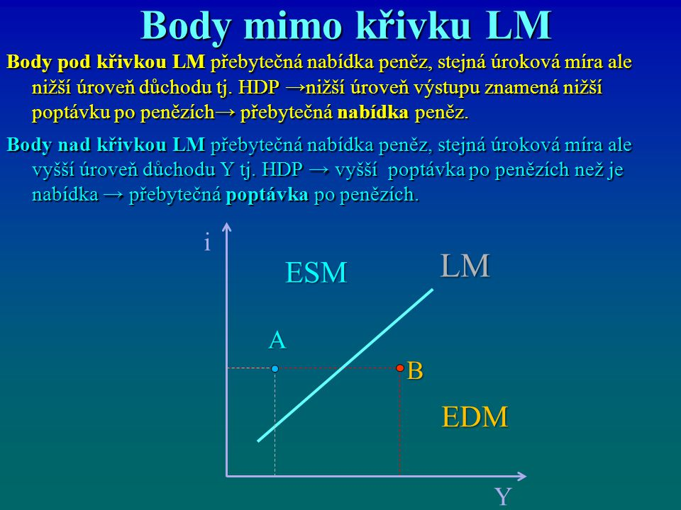 Body mimo křivku LM LM ESM EDM i A B Y