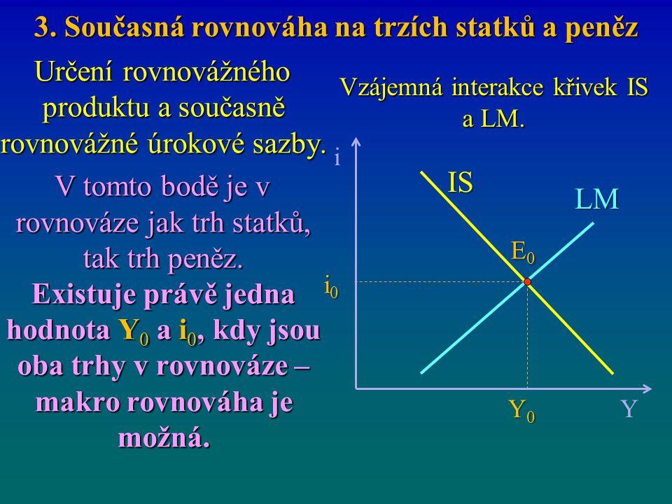 3. Současná rovnováha na trzích statků a peněz