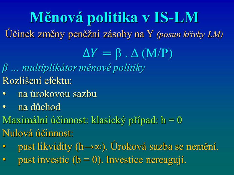 Měnová politika v IS-LM