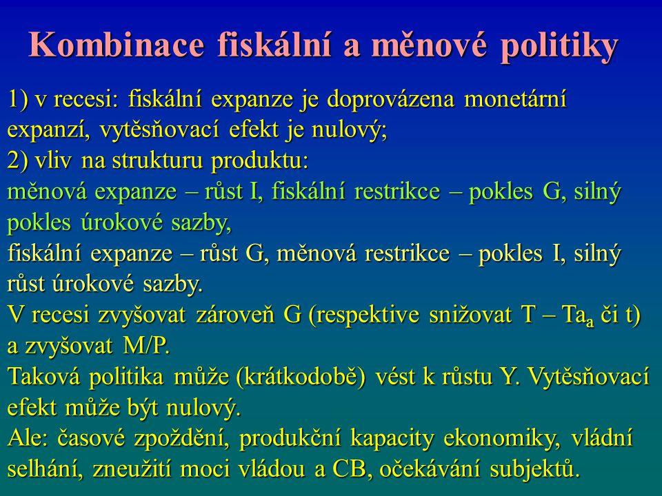 Kombinace fiskální a měnové politiky