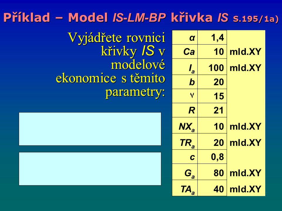 Vyjádřete rovnici křivky IS v modelové ekonomice s těmito parametry: