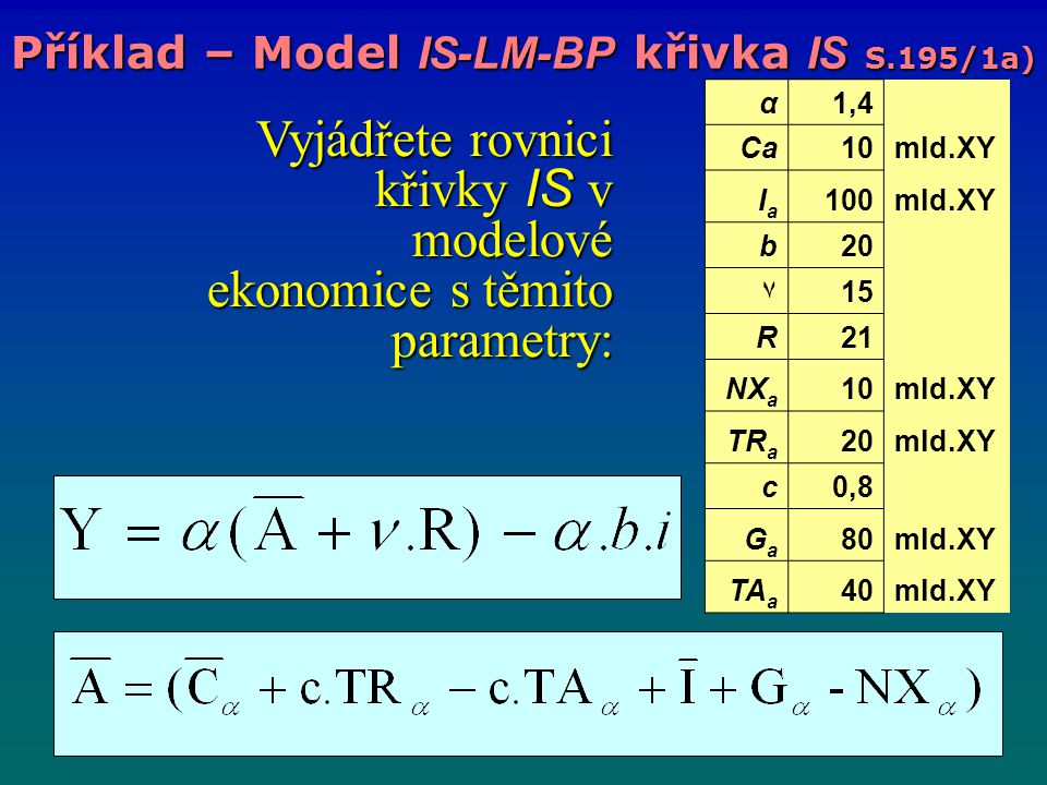 Příklad – Model IS-LM-BP křivka IS S.195/1a)
