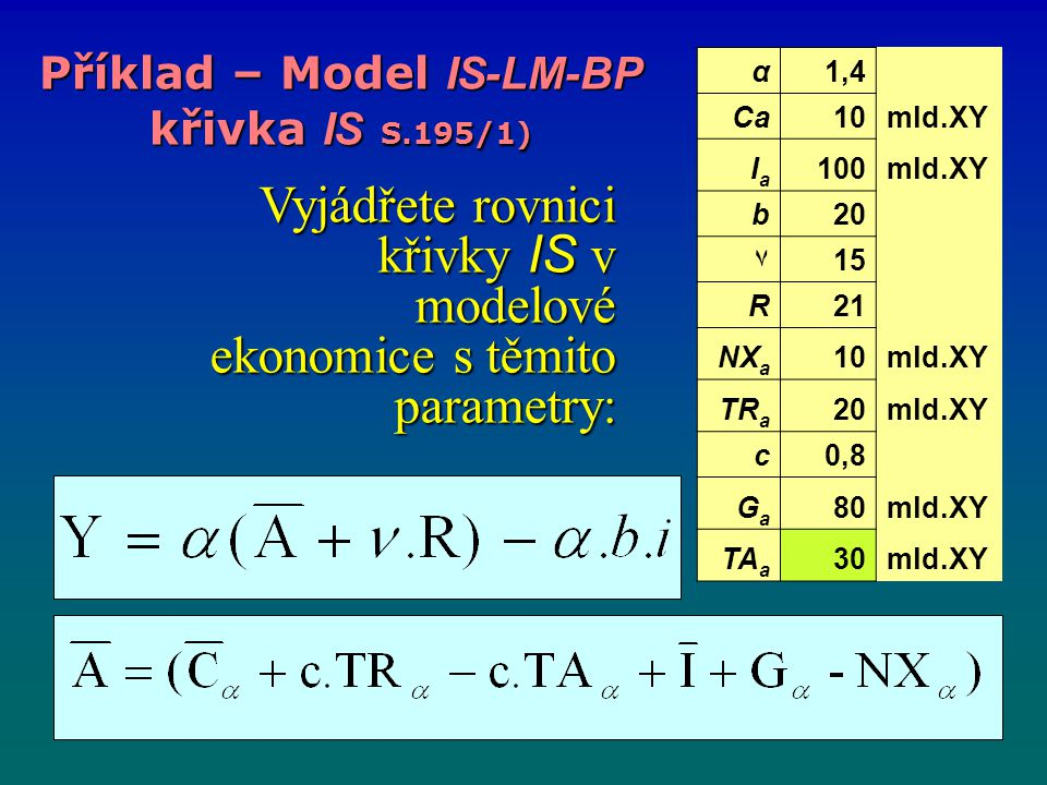 Příklad – Model IS-LM-BP křivka IS S.195/1)