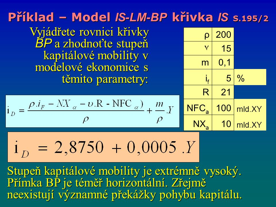 Příklad – Model IS-LM-BP křivka IS S.195/2
