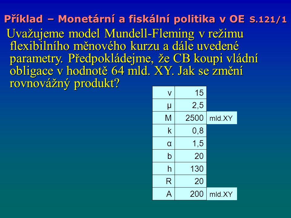 Příklad – Monetární a fiskální politika v OE S.121/1