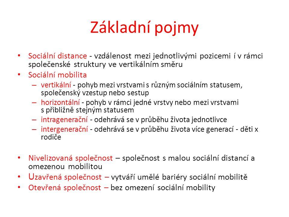 Základní pojmy Sociální distance - vzdálenost mezi jednotlivými pozicemi í v rámci společenské struktury ve vertikálním směru.