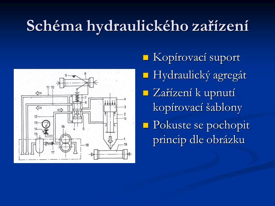 Schéma hydraulického zařízení