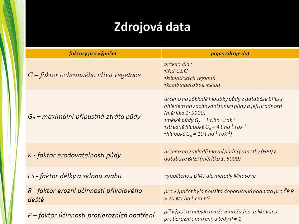 Zdrojová data C – faktor ochranného vlivu vegetace