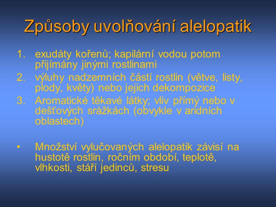 Způsoby uvolňování alelopatik