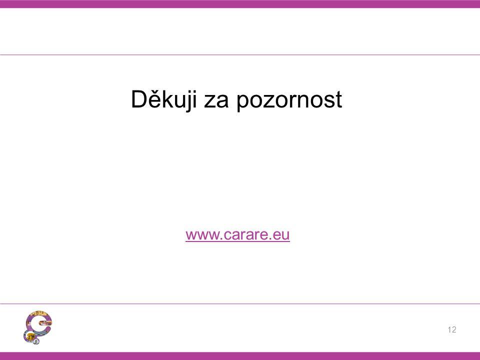 Děkuji za pozornost www.carare.eu