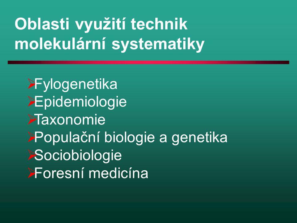 Oblasti využití technik molekulární systematiky