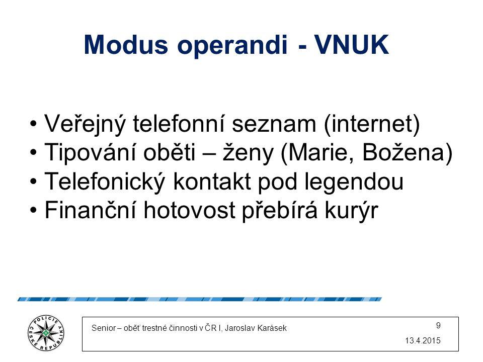 Modus operandi - VNUK Veřejný telefonní seznam (internet)