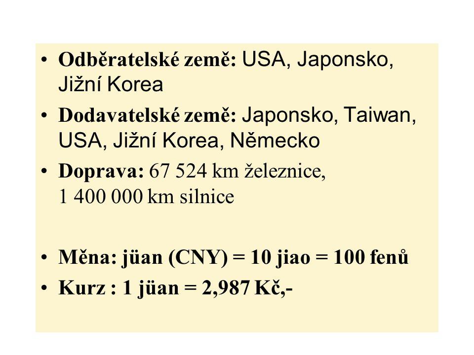 Odběratelské země: USA, Japonsko, Jižní Korea