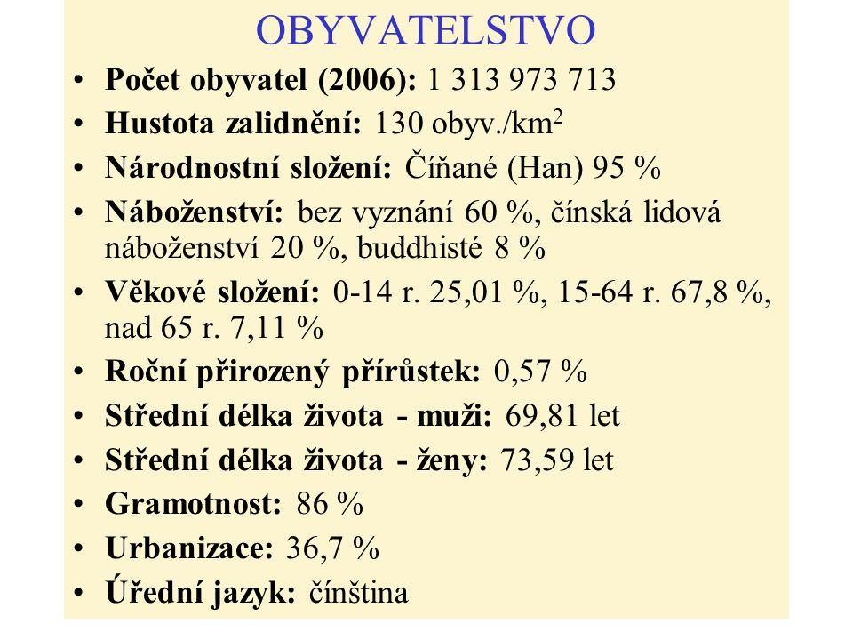 OBYVATELSTVO Počet obyvatel (2006): 1 313 973 713