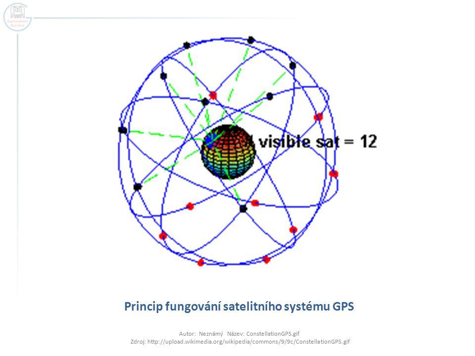 Princip fungování satelitního systému GPS