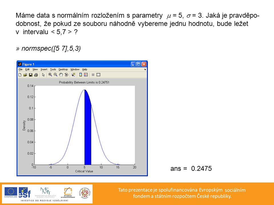 Máme data s normálním rozložením s parametry  = 5,  = 3