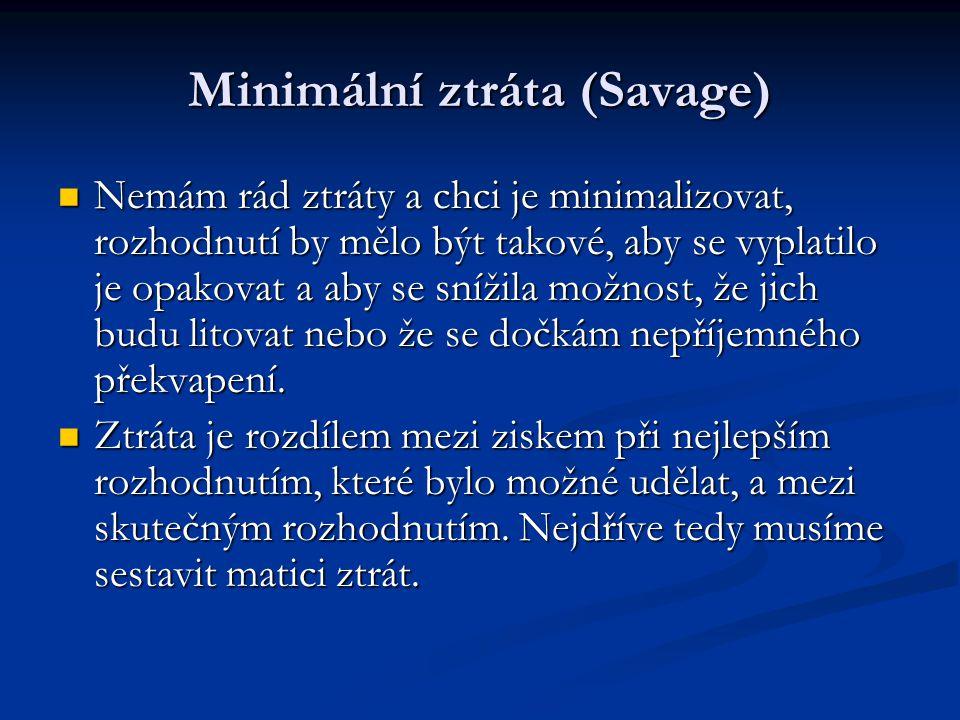 Minimální ztráta (Savage)