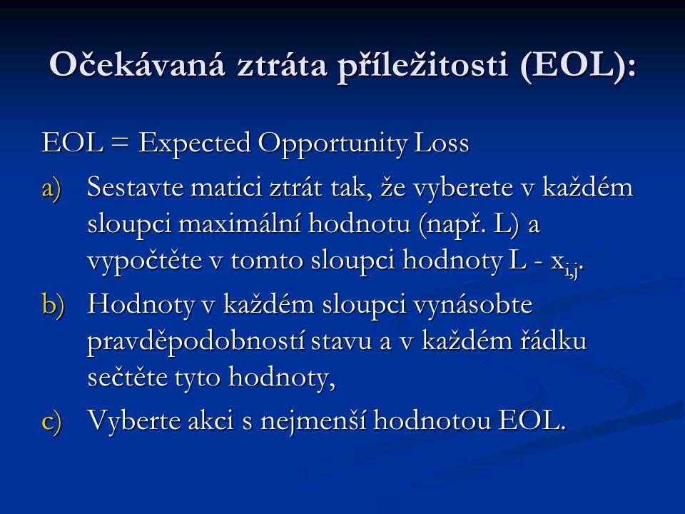 Očekávaná ztráta příležitosti (EOL):