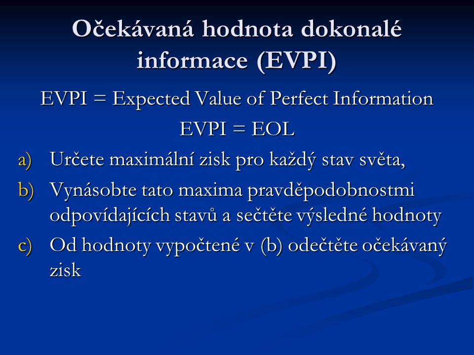 Očekávaná hodnota dokonalé informace (EVPI)