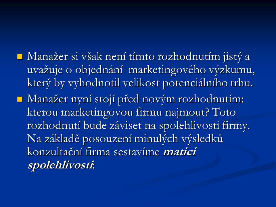 Manažer si však není tímto rozhodnutím jistý a uvažuje o objednání marketingového výzkumu, který by vyhodnotil velikost potenciálního trhu.