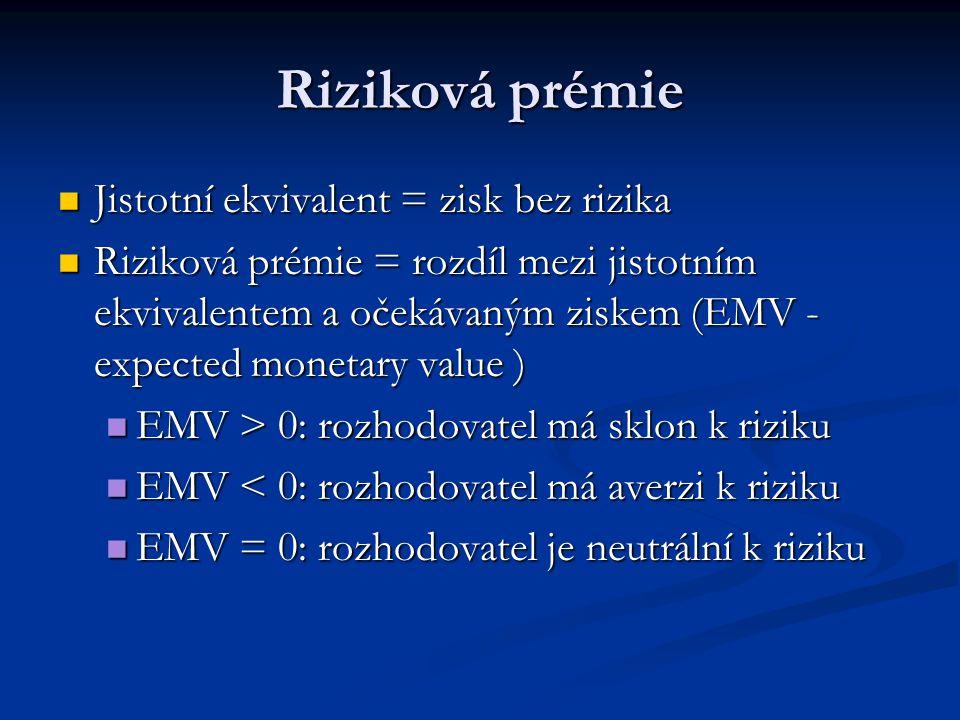 Riziková prémie Jistotní ekvivalent = zisk bez rizika