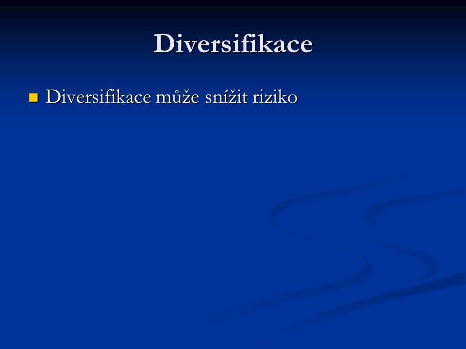 Diversifikace Diversifikace může snížit riziko