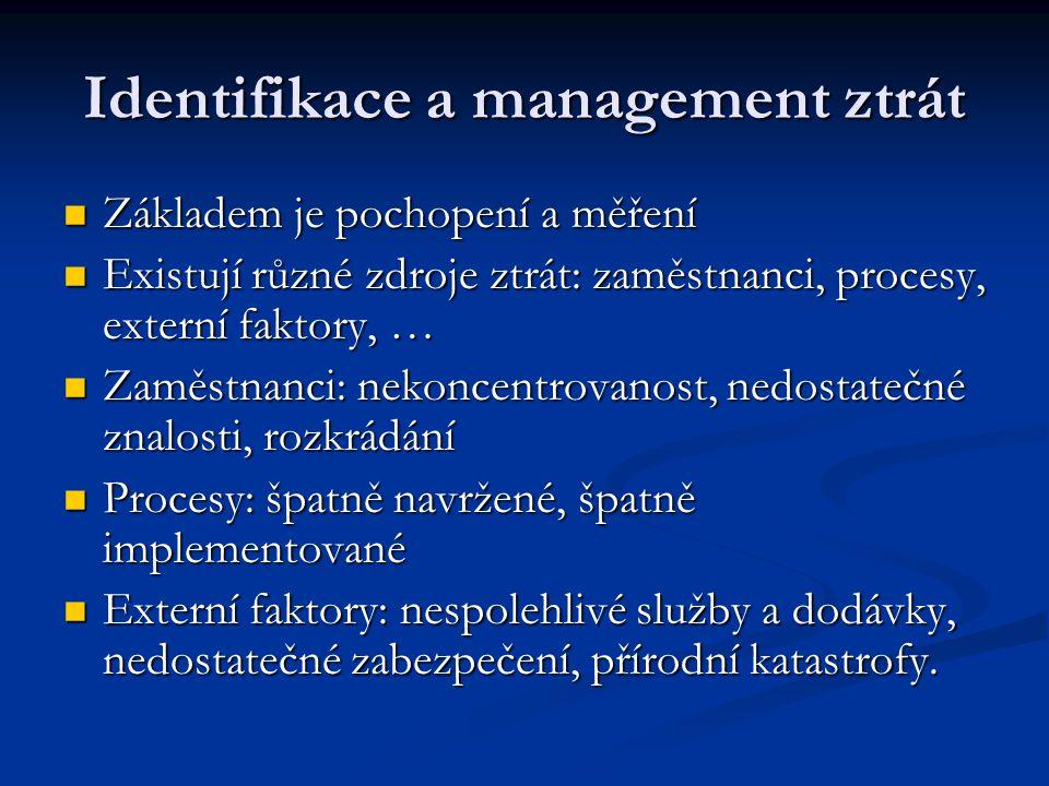 Identifikace a management ztrát