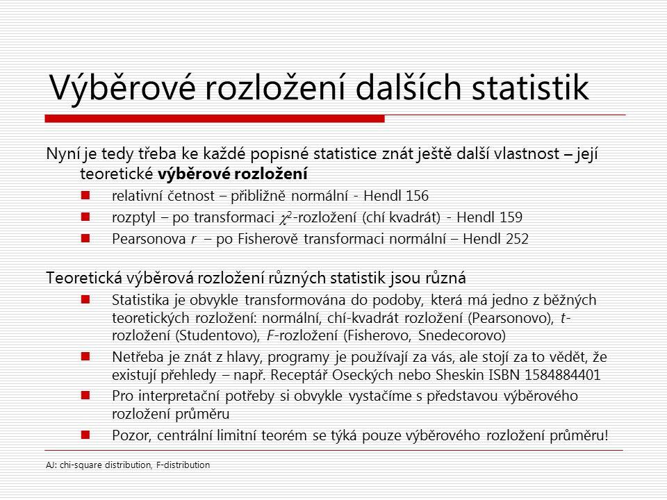 Výběrové rozložení dalších statistik