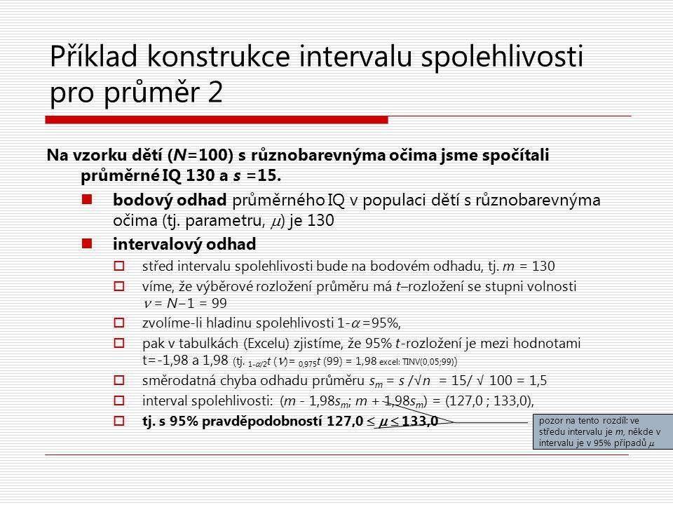 Příklad konstrukce intervalu spolehlivosti pro průměr 2