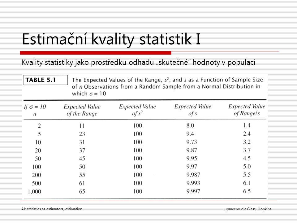 Estimační kvality statistik I