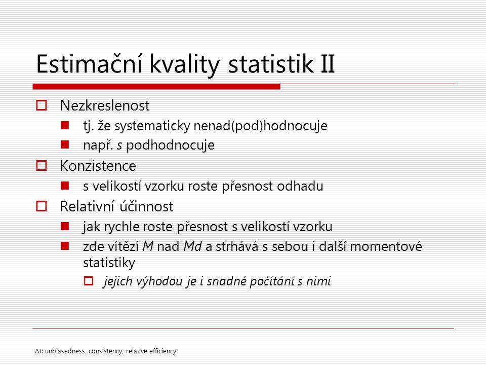 Estimační kvality statistik II