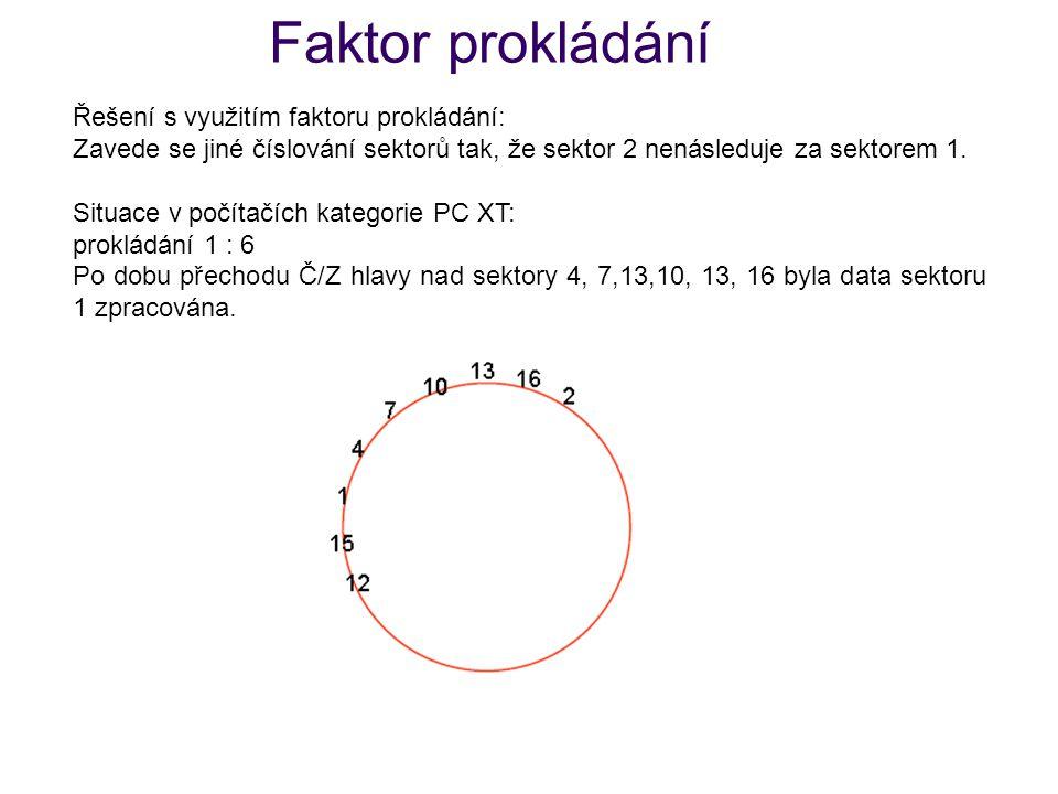 Faktor prokládání Řešení s využitím faktoru prokládání: