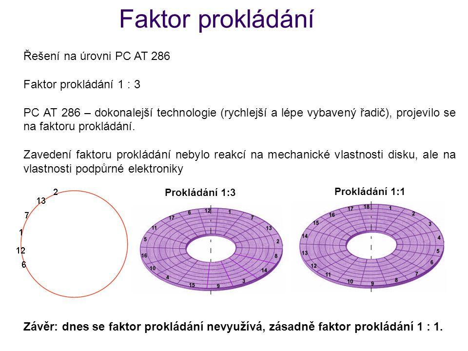 Faktor prokládání Řešení na úrovni PC AT 286 Faktor prokládání 1 : 3