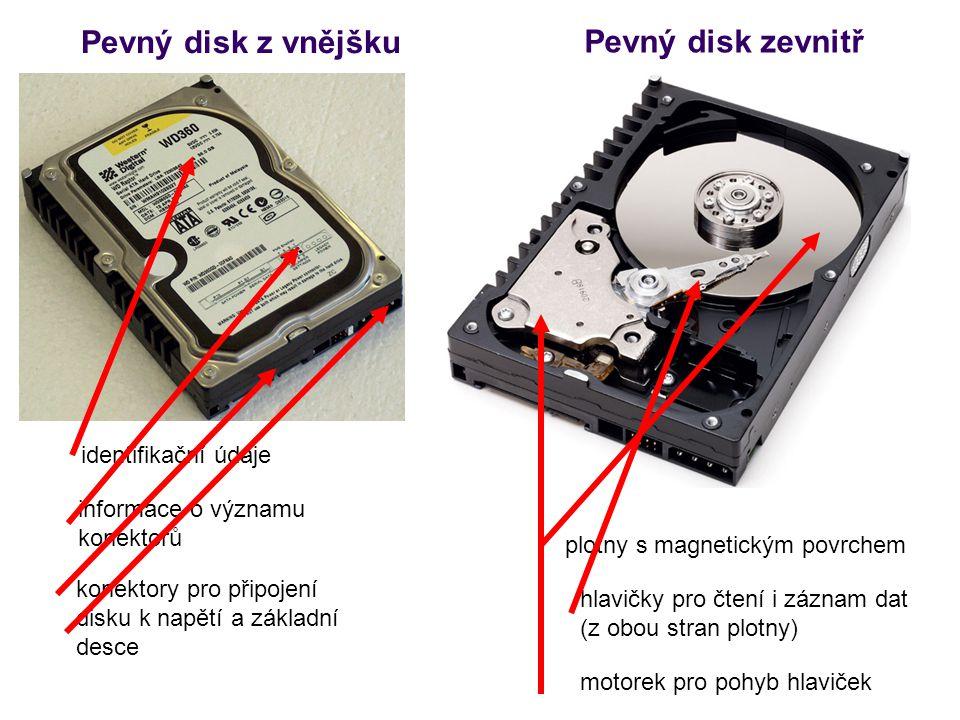 Pevný disk z vnějšku Pevný disk zevnitř