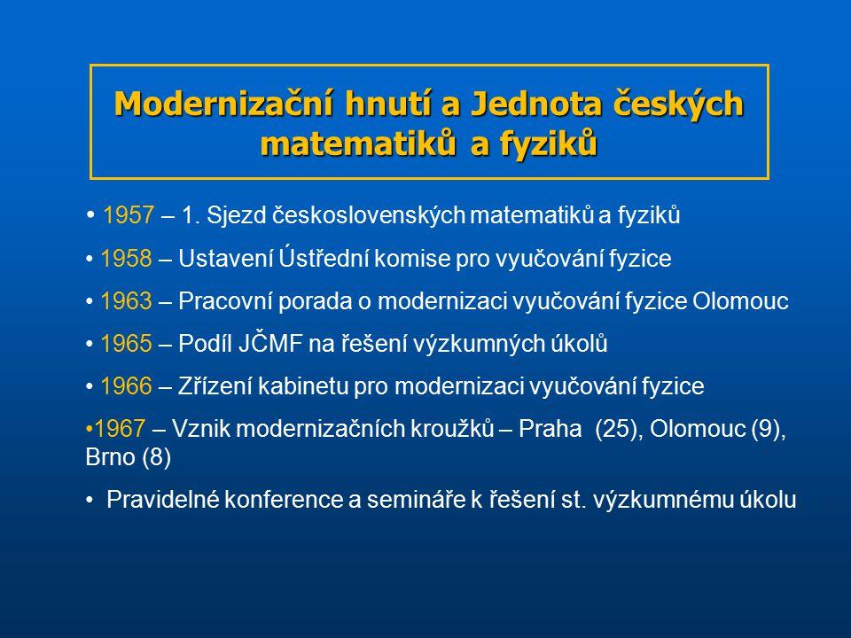 Modernizační hnutí a Jednota českých matematiků a fyziků