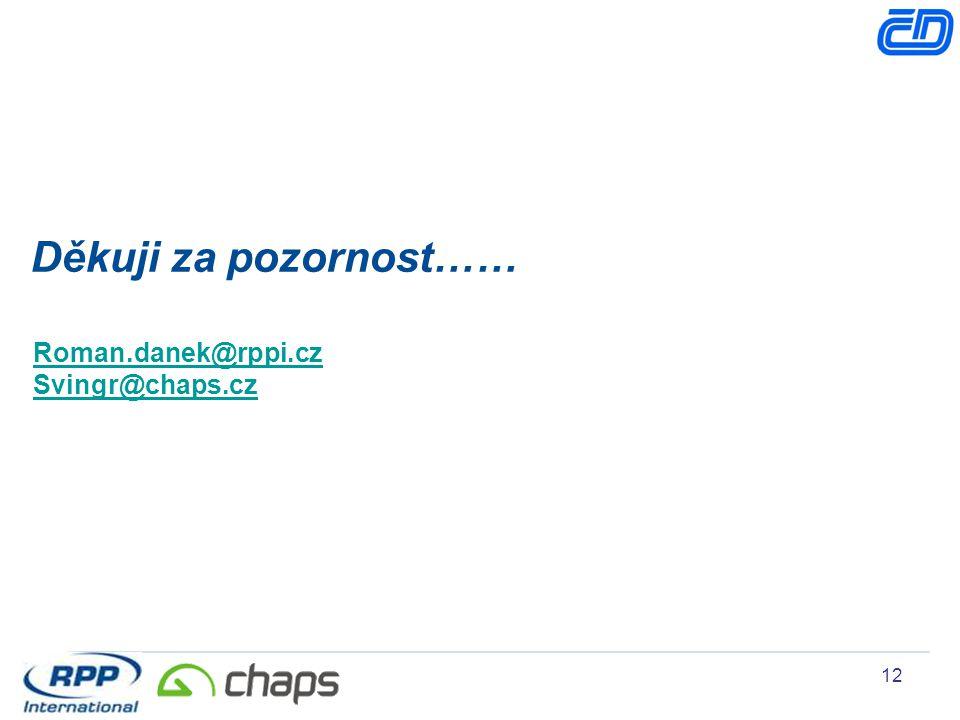 Děkuji za pozornost…… Roman.danek@rppi.cz Svingr@chaps.cz