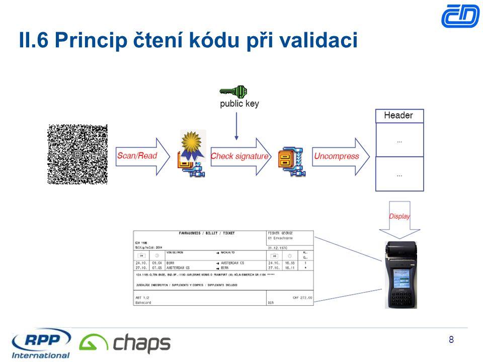II.6 Princip čtení kódu při validaci
