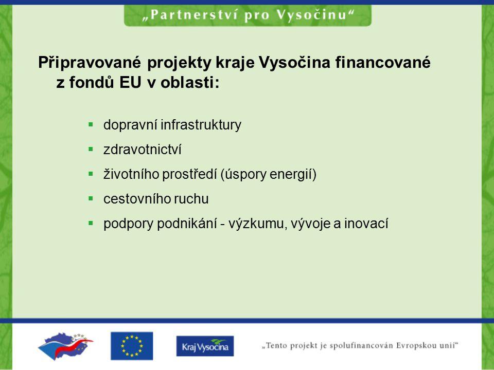 Připravované projekty kraje Vysočina financované z fondů EU v oblasti: