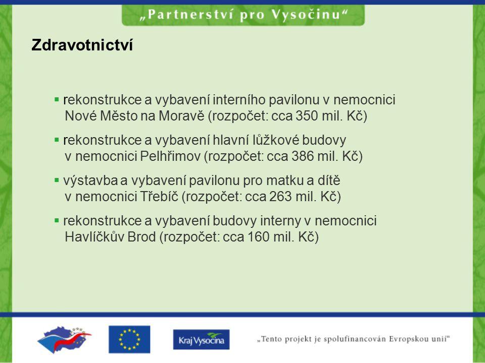 Zdravotnictví rekonstrukce a vybavení interního pavilonu v nemocnici Nové Město na Moravě (rozpočet: cca 350 mil. Kč)