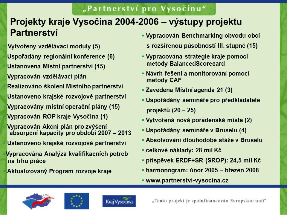 Projekty kraje Vysočina 2004-2006 – výstupy projektu Partnerství