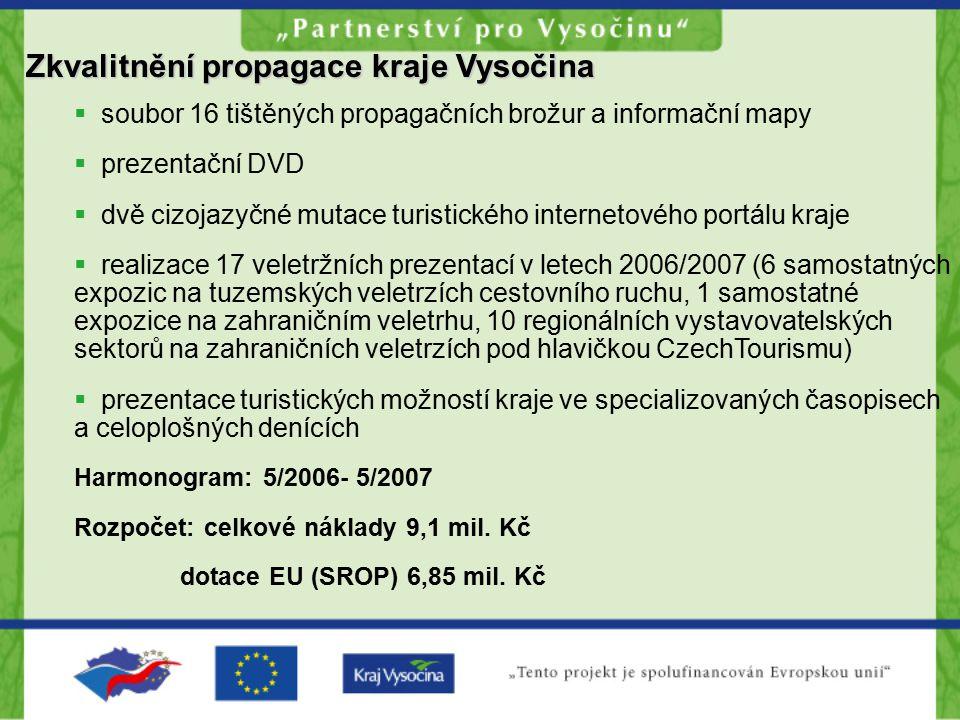 Zkvalitnění propagace kraje Vysočina