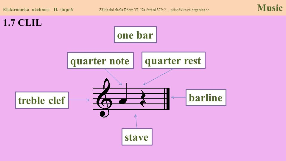one bar quarter note quarter rest barline treble clef stave 1.7 CLIL