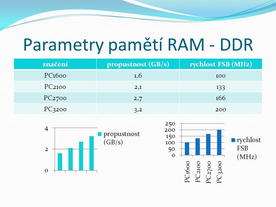 Parametry pamětí RAM - DDR